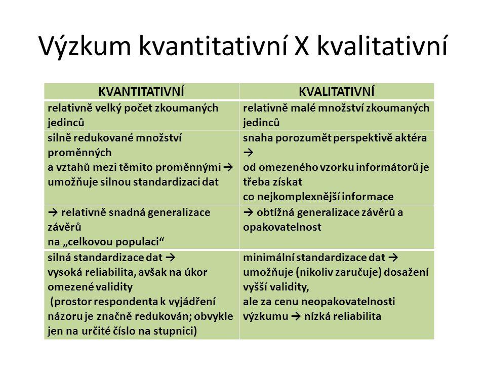 Výzkum kvantitativní X kvalitativní KVANTITATIVNÍKVALITATIVNÍ relativně velký počet zkoumaných jedinců relativně malé množství zkoumaných jedinců siln
