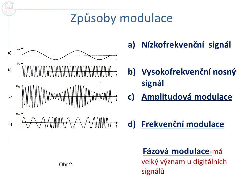 Způsoby modulace a)Nízkofrekvenční signál b)Vysokofrekvenční nosný signál c)Amplitudová modulace d)Frekvenční modulace Fázová modulace -má velký význa