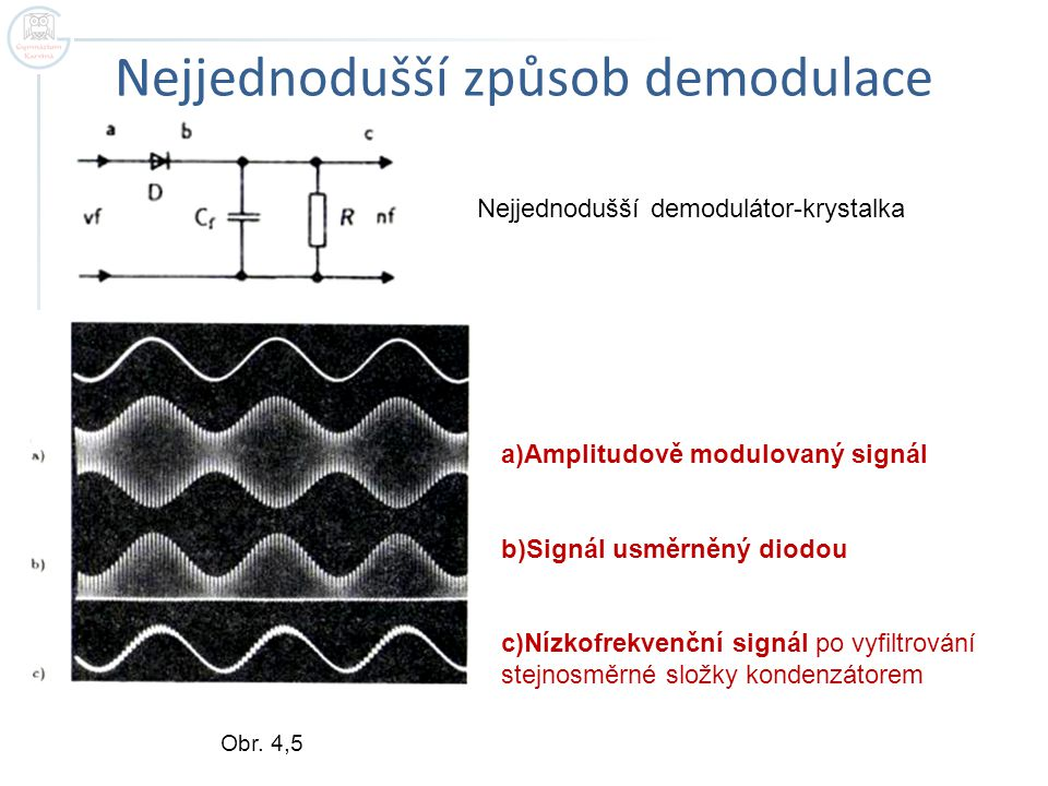 Nejjednodušší způsob demodulace a)Amplitudově modulovaný signál b)Signál usměrněný diodou c)Nízkofrekvenční signál po vyfiltrování stejnosměrné složky