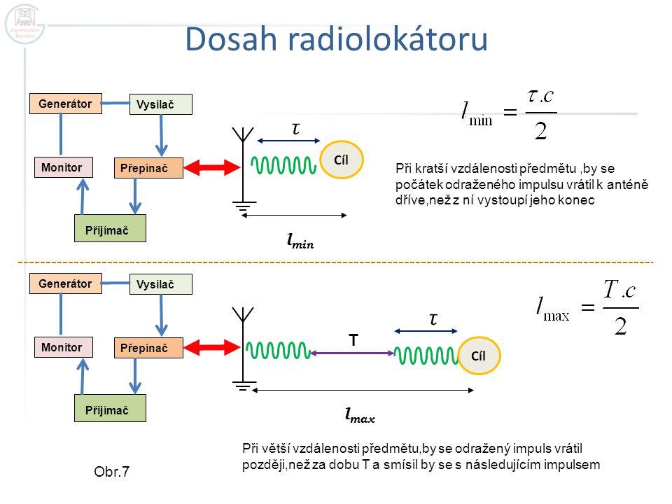 Cíl Dosah radiolokátoru Generátor Přepínač Vysílač Monitor Přijímač Generátor Přepínač Vysílač Monitor Přijímač τ l min Cíl τ l max T Při kratší vzdál