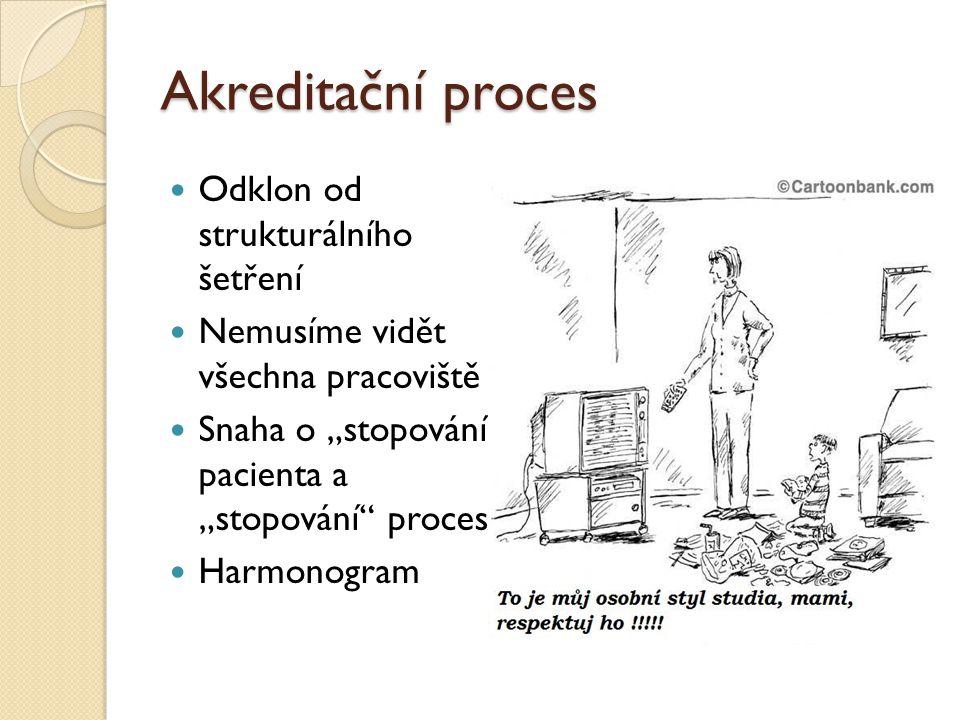 """Akreditační proces Odklon od strukturálního šetření Nemusíme vidět všechna pracoviště Snaha o """"stopování pacienta a """"stopování procesů Harmonogram"""