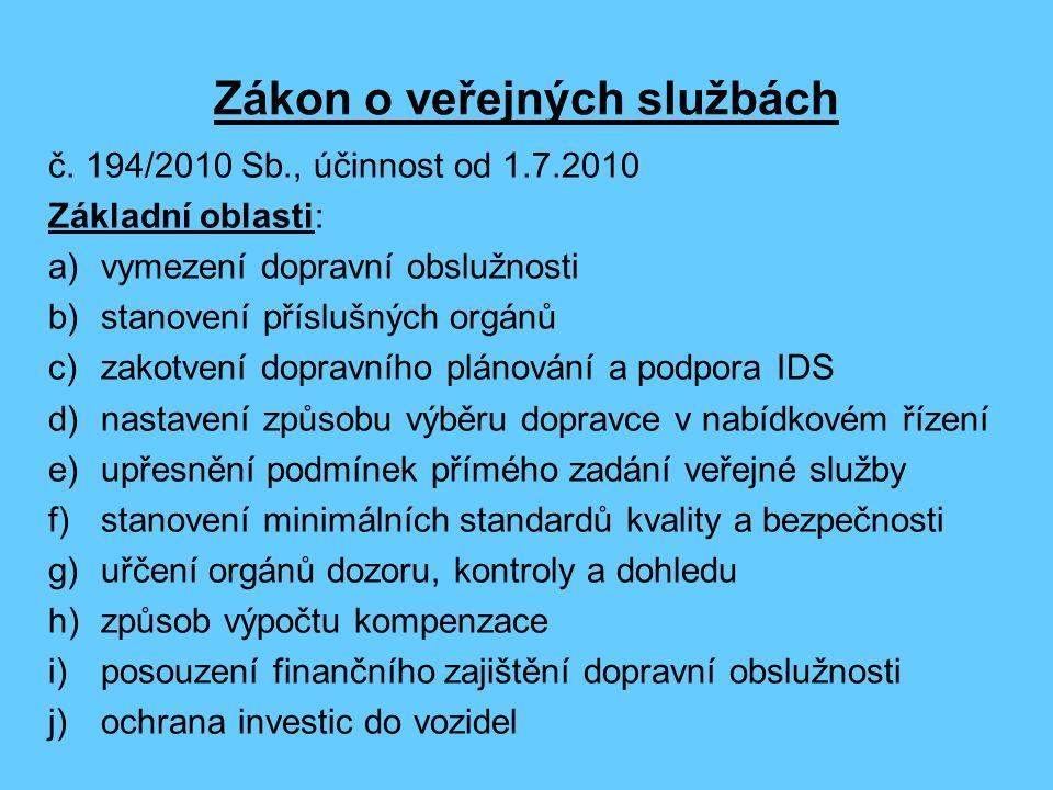 Aktuální otázky ve veřejné dopravě Usnesení vlády ČR č.