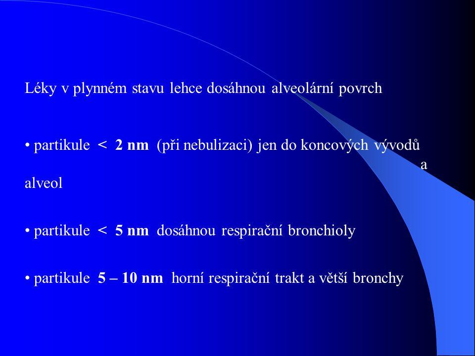 Léky v plynném stavu lehce dosáhnou alveolární povrch partikule < 2 nm (při nebulizaci) jen do koncových vývodů a alveol partikule < 5 nm dosáhnou res