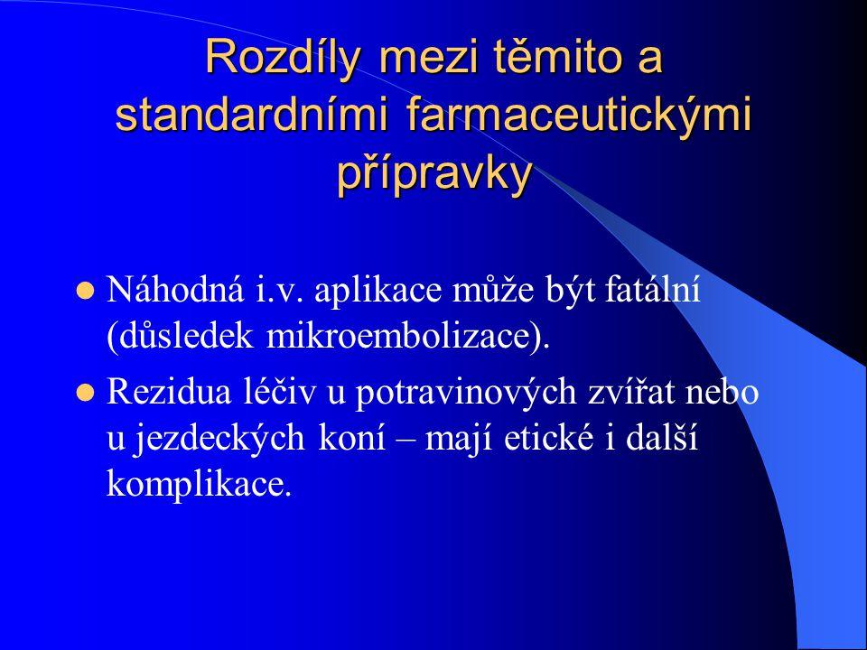 Rozdíly mezi těmito a standardními farmaceutickými přípravky Náhodná i.v. aplikace může být fatální (důsledek mikroembolizace). Rezidua léčiv u potrav