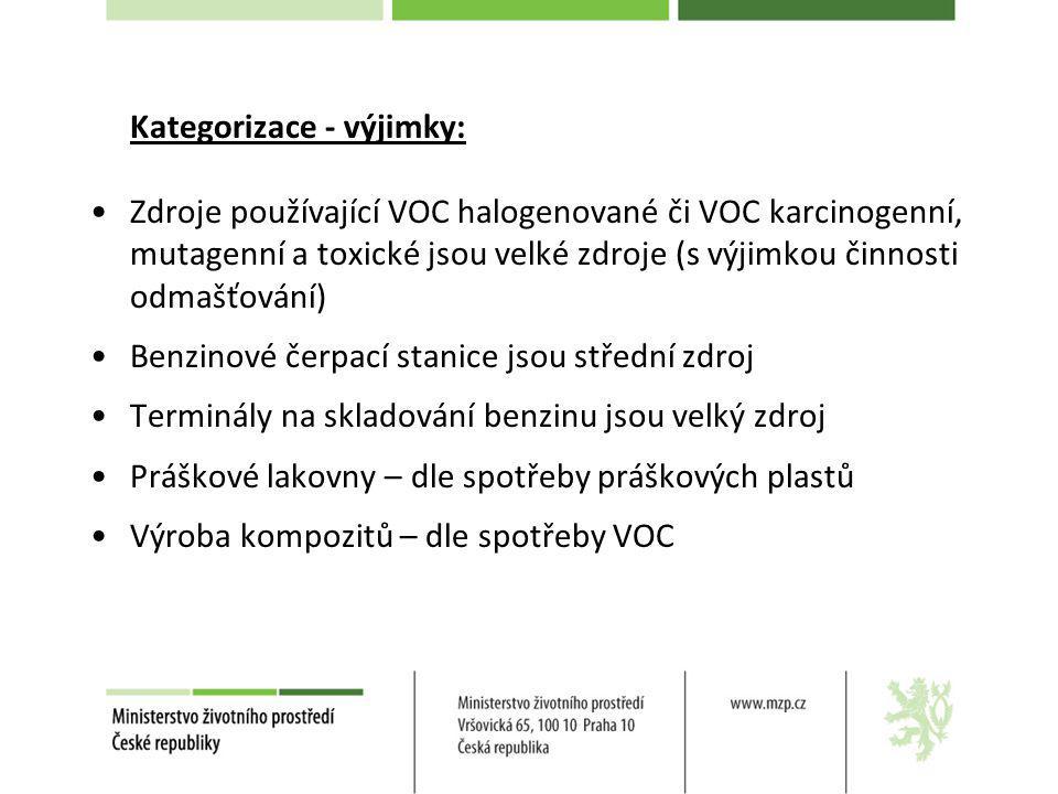 Kategorizace - výjimky: Zdroje používající VOC halogenované či VOC karcinogenní, mutagenní a toxické jsou velké zdroje (s výjimkou činnosti odmašťován