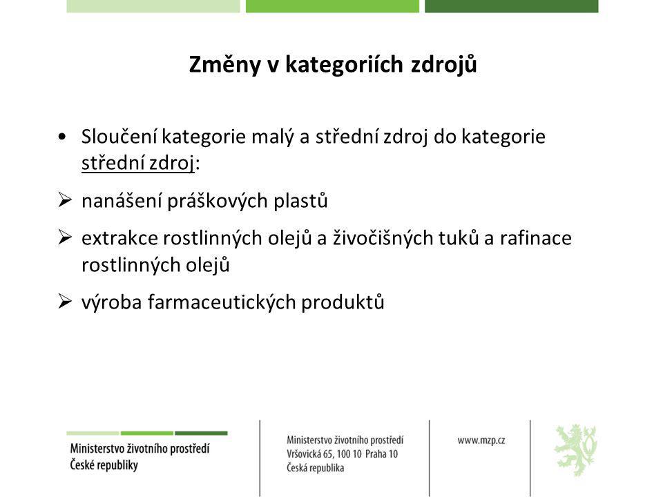 Změny v kategoriích zdrojů Sloučení kategorie malý a střední zdroj do kategorie střední zdroj:  nanášení práškových plastů  extrakce rostlinných ole