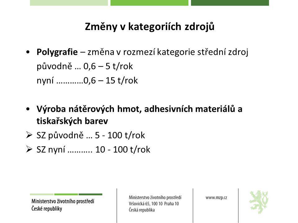 Změny v kategoriích zdrojů Polygrafie – změna v rozmezí kategorie střední zdroj původně … 0,6 – 5 t/rok nyní …………0,6 – 15 t/rok Výroba nátěrových hmot