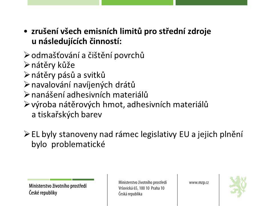 zpřísnění či zavedení nových EL pro tuhé znečišťující látky (TZL)  u polygrafických činností zpřísněn EL TZL z 10 mg/m 3 na 3 mg/m 3  nově zaveden EL TZL v hodnotě 3 mg/m 3 u činností laminování, výroba kompozitů a nanášení adhesivních nátěrů  tyto přísnější či nové EL se budou uplatňovat od roku 2013