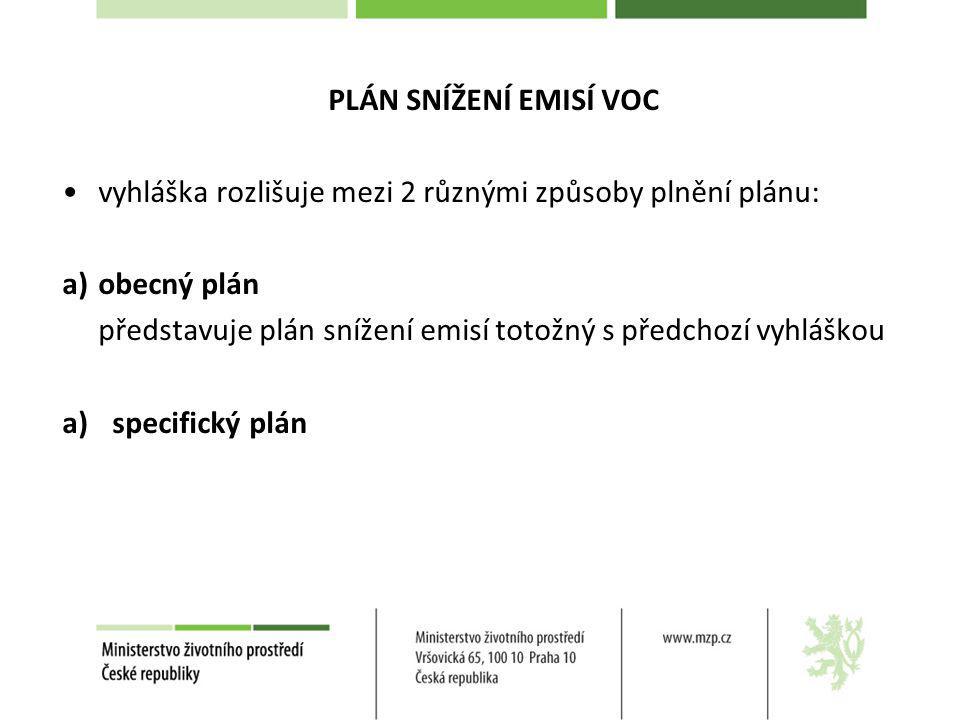 PLÁN SNÍŽENÍ EMISÍ VOC vyhláška rozlišuje mezi 2 různými způsoby plnění plánu: a)obecný plán představuje plán snížení emisí totožný s předchozí vyhláš