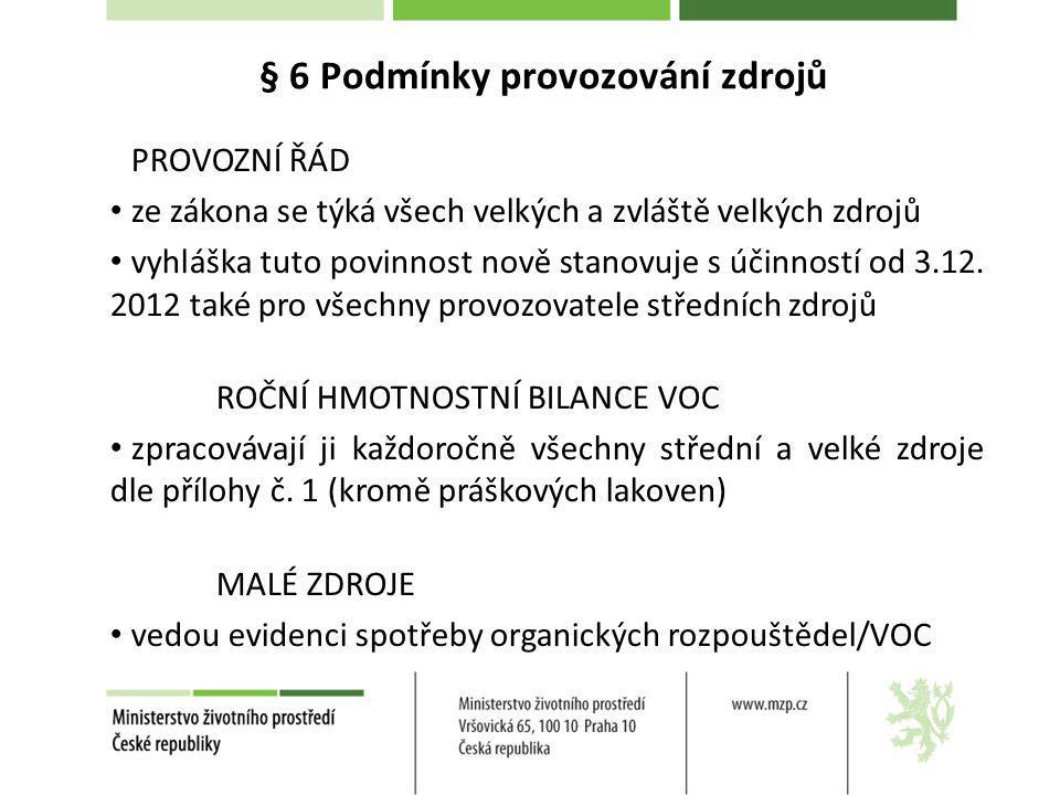 Zjištění roční spotřeby organických rozpouštědel/VOC.