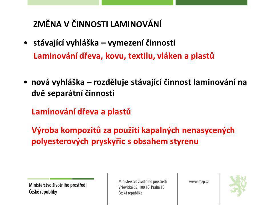 VÝROBA KOMPOZITŮ za použití kapalných nenasycených polyesterových pryskyřic s obsahem styrenu  kategorizace dle projektované spotřeby VOC započítává se veškerý vstupní styren  emisní limity měrná výrobní emise (celkové emise VOC vztažené na množství vstupních surovin s obsahem VOC) EL TOC 85 mg/m 3 EL TZL 3 mg/m 3 (od r.