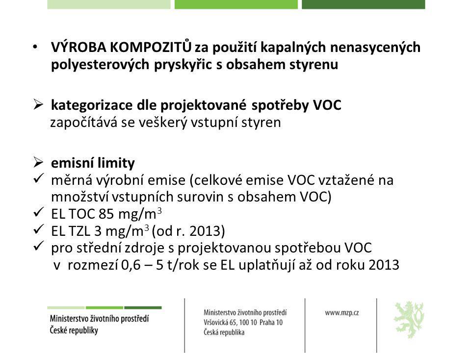 VÝROBA KOMPOZITŮ za použití kapalných nenasycených polyesterových pryskyřic s obsahem styrenu  kategorizace dle projektované spotřeby VOC započítává