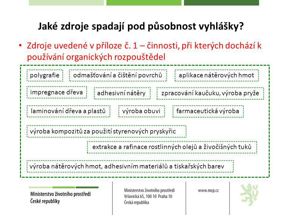 Zdroje uvedené v příloze č.
