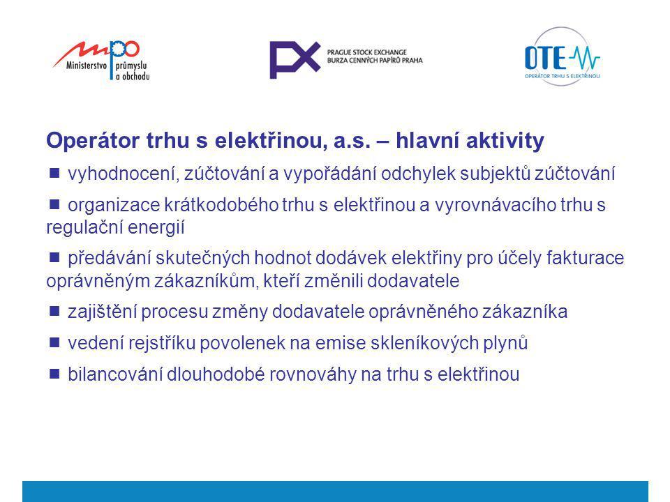 Operátor trhu s elektřinou, a.s. – hlavní aktivity  vyhodnocení, zúčtování a vypořádání odchylek subjektů zúčtování  organizace krátkodobého trhu s
