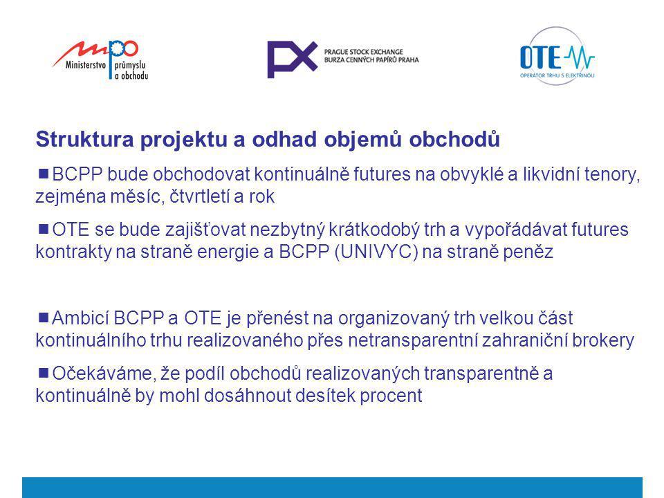 Struktura projektu a odhad objemů obchodů  BCPP bude obchodovat kontinuálně futures na obvyklé a likvidní tenory, zejména měsíc, čtvrtletí a rok  OT