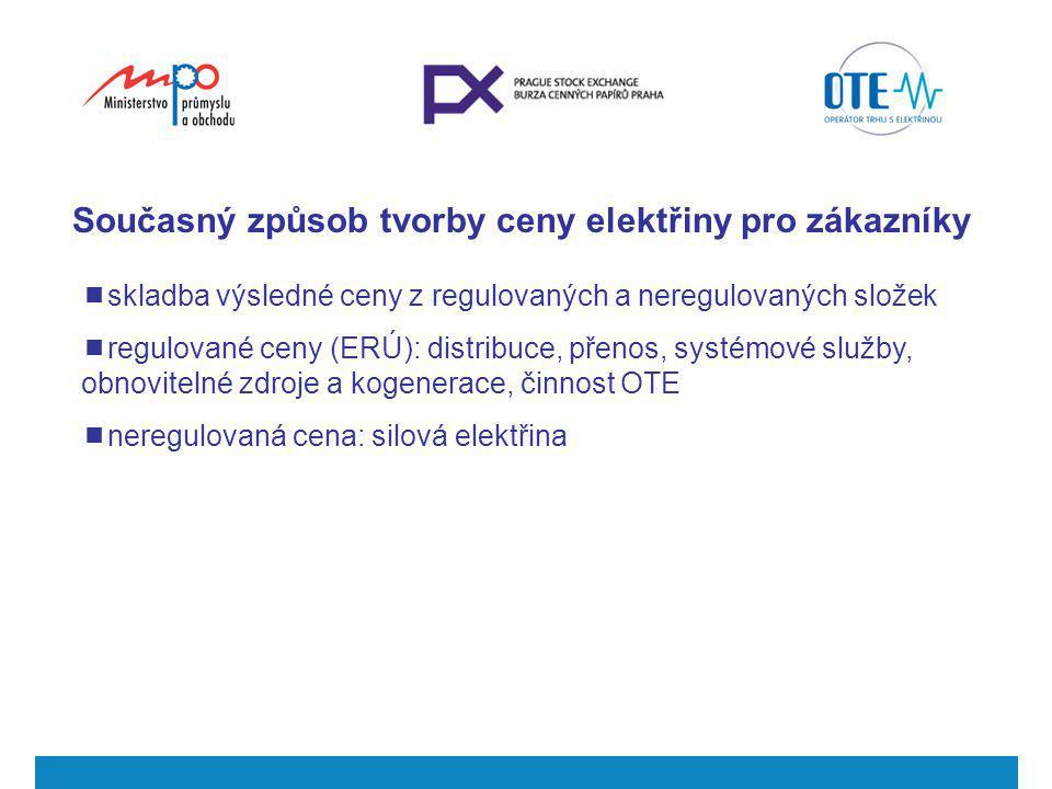 Současný způsob tvorby ceny elektřiny pro zákazníky  skladba výsledné ceny z regulovaných a neregulovaných složek  regulované ceny (ERÚ): distribuce