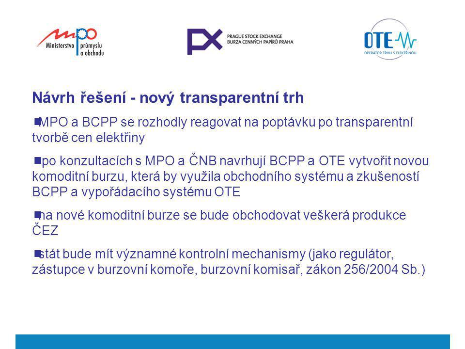 Návrh řešení - nový transparentní trh  MPO a BCPP se rozhodly reagovat na poptávku po transparentní tvorbě cen elektřiny  po konzultacích s MPO a ČN