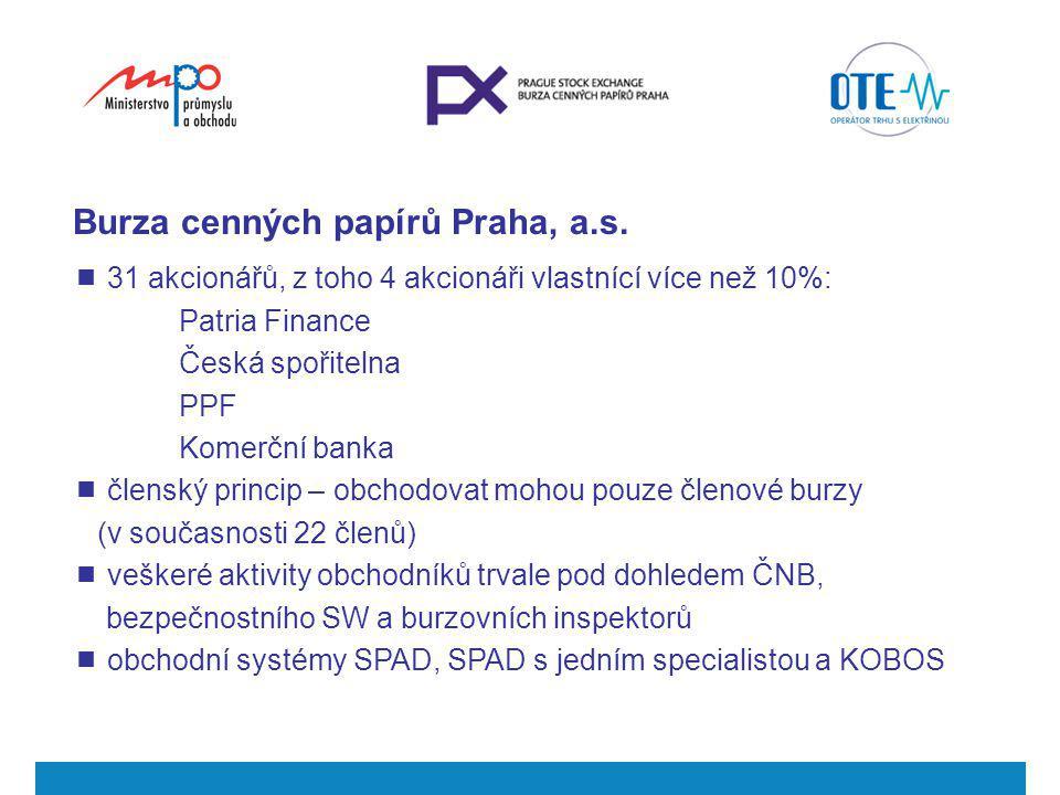 Burza cenných papírů Praha, a.s.  31 akcionářů, z toho 4 akcionáři vlastnící více než 10%: Patria Finance Česká spořitelna PPF Komerční banka  člens