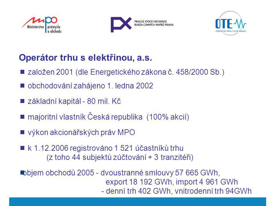 Operátor trhu s elektřinou, a.s.  založen 2001 (dle Energetického zákona č. 458/2000 Sb.)  obchodování zahájeno 1. ledna 2002  základní kapitál - 8