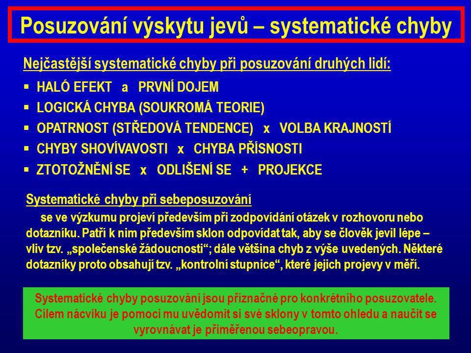 Posuzování výskytu jevů – systematické chyby Nejčastější systematické chyby při posuzování druhých lidí:  HALÓ EFEKT a PRVNÍ DOJEM  LOGICKÁ CHYBA (SOUKROMÁ TEORIE)  OPATRNOST (STŘEDOVÁ TENDENCE) x VOLBA KRAJNOSTÍ  CHYBY SHOVÍVAVOSTI x CHYBA PŘÍSNOSTI  ZTOTOŽNĚNÍ SE x ODLIŠENÍ SE + PROJEKCE Systematické chyby při sebeposuzování se ve výzkumu projeví především při zodpovídání otázek v rozhovoru nebo dotazníku.