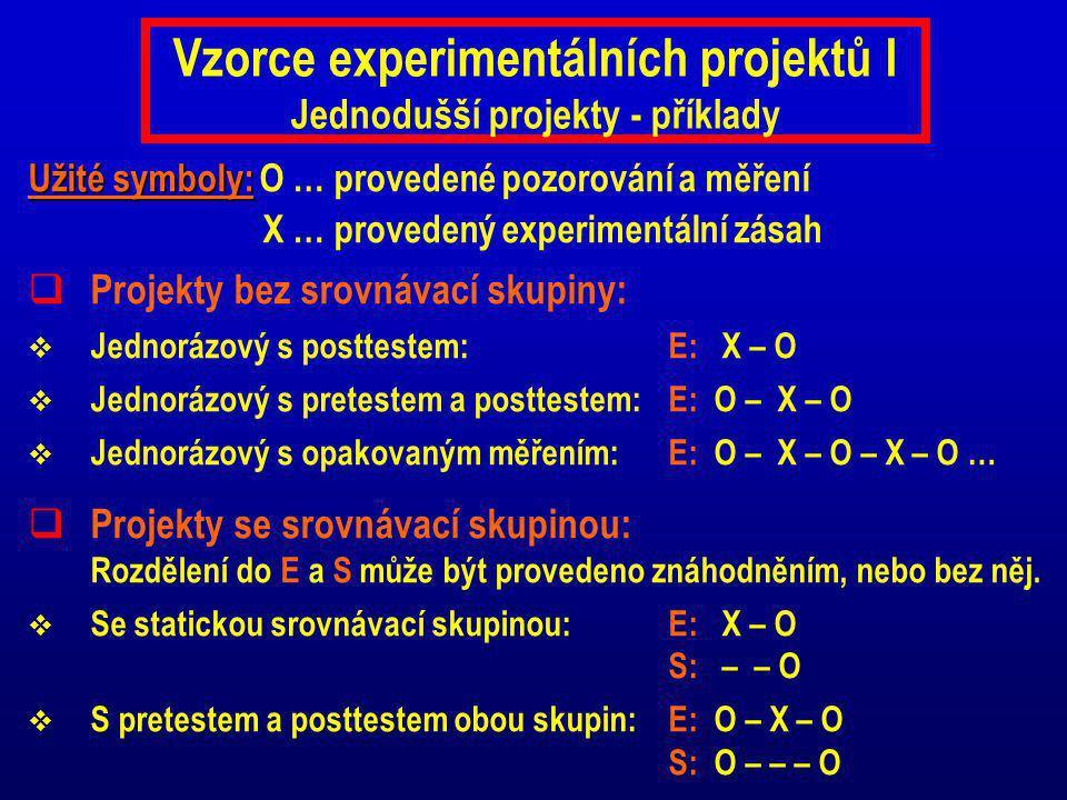 Vzorce experimentálních projektů I Jednodušší projekty - příklady Užité symboly: Užité symboly: O … provedené pozorování a měření X … provedený experimentální zásah  Projekty bez srovnávací skupiny:  Jednorázový s posttestem: E: X – O  Jednorázový s pretestem a posttestem: E: O – X – O  Jednorázový s opakovaným měřením: E: O – X – O – X – O …  Projekty se srovnávací skupinou: Rozdělení do E a S může být provedeno znáhodněním, nebo bez něj.