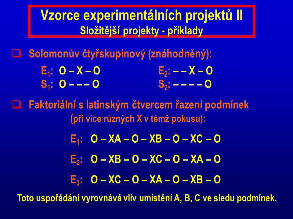 Vzorce experimentálních projektů II Složitější projekty - příklady  Solomonův čtyřskupinový (znáhodněný): E 1 : O – X – O E 2 : – – X – O S 1 : O – – – OS 2 : – – – – O  Faktoriální s latinským čtvercem řazení podmínek ( při více různých X v témž pokusu): E 1 : O – XA – O – XB – O – XC – O E 2 : O – XB – O – XC – O – XA – O E 3 : O – XC – O – XA – O – XB – O Toto uspořádání vyrovnává vliv umístění A, B, C ve sledu podmínek.