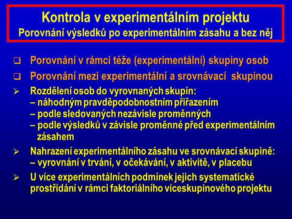 Kontrola v experimentálním projektu Porovnání výsledků po experimentálním zásahu a bez něj  Porovnání v rámci téže (experimentální) skupiny osob  Porovnání mezi experimentální a srovnávací skupinou  Rozdělení osob do vyrovnaných skupin: – náhodným pravděpodobnostním přiřazením – podle sledovaných nezávisle proměnných – podle výsledků v závisle proměnné před experimentálním zásahem  Nahrazení experimentálního zásahu ve srovnávací skupině: – vyrovnání v trvání, v očekávání, v aktivitě, v placebu  U více experimentálních podmínek jejich systematické prostřídání v rámci faktoriálního víceskupinového projektu
