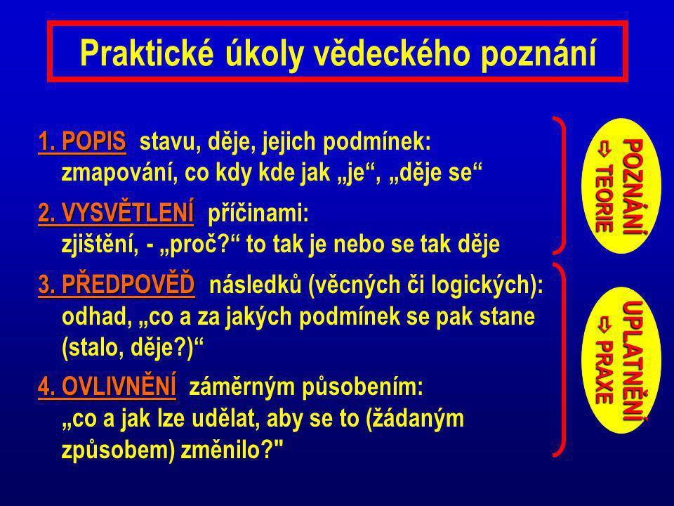 Praktické úkoly vědeckého poznání 1.POPIS 1.