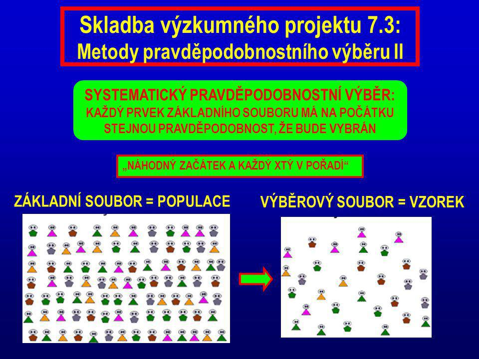 """Skladba výzkumného projektu 7.3: Metody pravděpodobnostního výběru II SYSTEMATICKÝ PRAVDĚPODOBNOSTNÍ VÝBĚR: KAŽDÝ PRVEK ZÁKLADNÍHO SOUBORU MÁ NA POČÁTKU STEJNOU PRAVDĚPODOBNOST, ŽE BUDE VYBRÁN ZÁKLADNÍ SOUBOR = POPULACE VÝBĚROVÝ SOUBOR = VZOREK """"NÁHODNÝ ZAČÁTEK A KAŽDÝ XTÝ V POŘADÍ"""