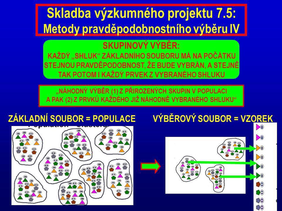 """Skladba výzkumného projektu 7.5: Metody pravděpodobnostního výběru IV SKUPINOVÝ VÝBĚR: KAŽDÝ """"SHLUK ZÁKLADNÍHO SOUBORU MÁ NA POČÁTKU STEJNOU PRAVDĚPODOBNOST, ŽE BUDE VYBRÁN, A STEJNĚ TAK POTOM I KAŽDÝ PRVEK Z VYBRANÉHO SHLUKU ZÁKLADNÍ SOUBOR = POPULACEVÝBĚROVÝ SOUBOR = VZOREK """"NÁHODNÝ VÝBĚR (1) Z PŘIROZENÝCH SKUPIN V POPULACI A PAK (2) Z PRVKŮ KAŽDÉHO JIŽ NÁHODNĚ VYBRANÉHO SHLUKU"""