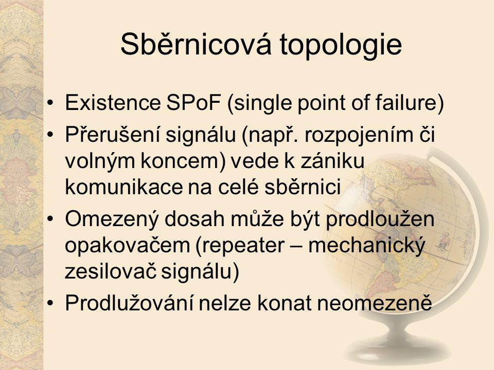 Sběrnicová topologie Existence SPoF (single point of failure) Přerušení signálu (např. rozpojením či volným koncem) vede k zániku komunikace na celé s