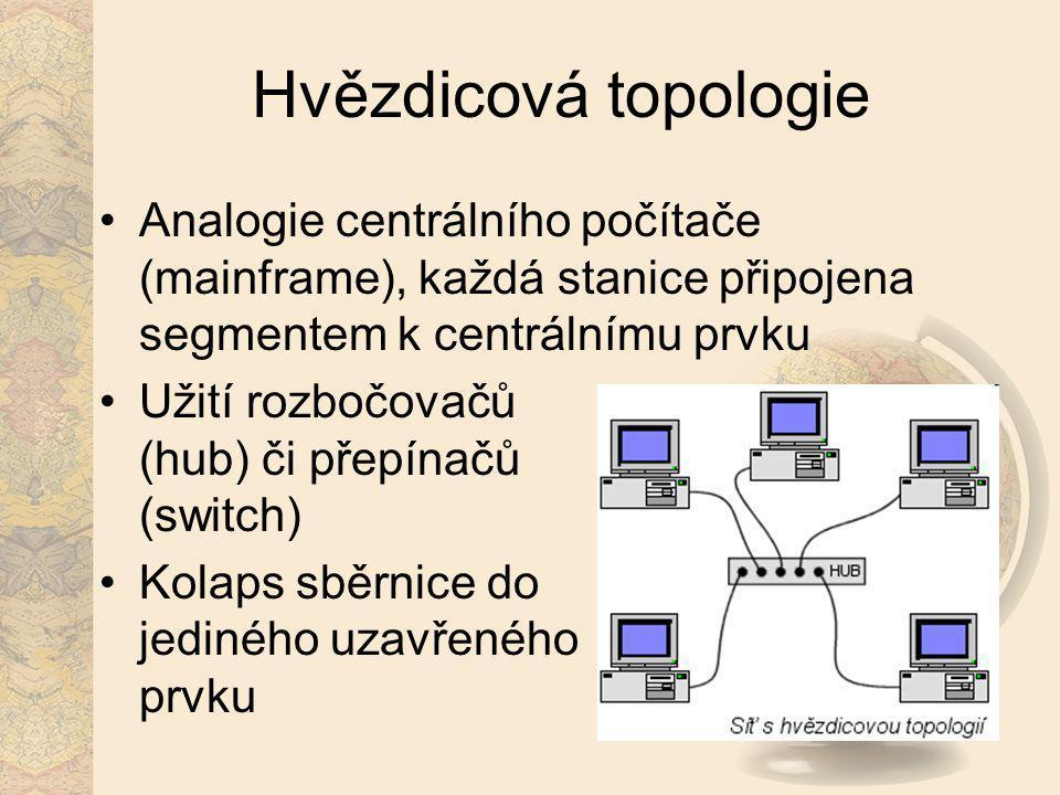 Hvězdicová topologie Analogie centrálního počítače (mainframe), každá stanice připojena segmentem k centrálnímu prvku Užití rozbočovačů (hub) či přepí