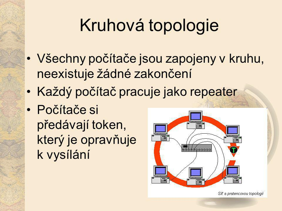 Kruhová topologie Všechny počítače jsou zapojeny v kruhu, neexistuje žádné zakončení Každý počítač pracuje jako repeater Počítače si předávají token,