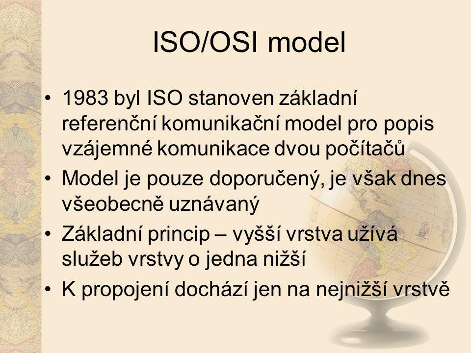 ISO/OSI model 1983 byl ISO stanoven základní referenční komunikační model pro popis vzájemné komunikace dvou počítačů Model je pouze doporučený, je vš