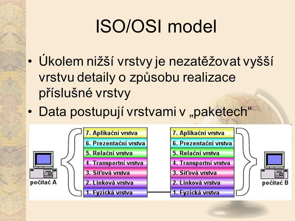 """ISO/OSI model Úkolem nižší vrstvy je nezatěžovat vyšší vrstvu detaily o způsobu realizace příslušné vrstvy Data postupují vrstvami v """"paketech"""""""