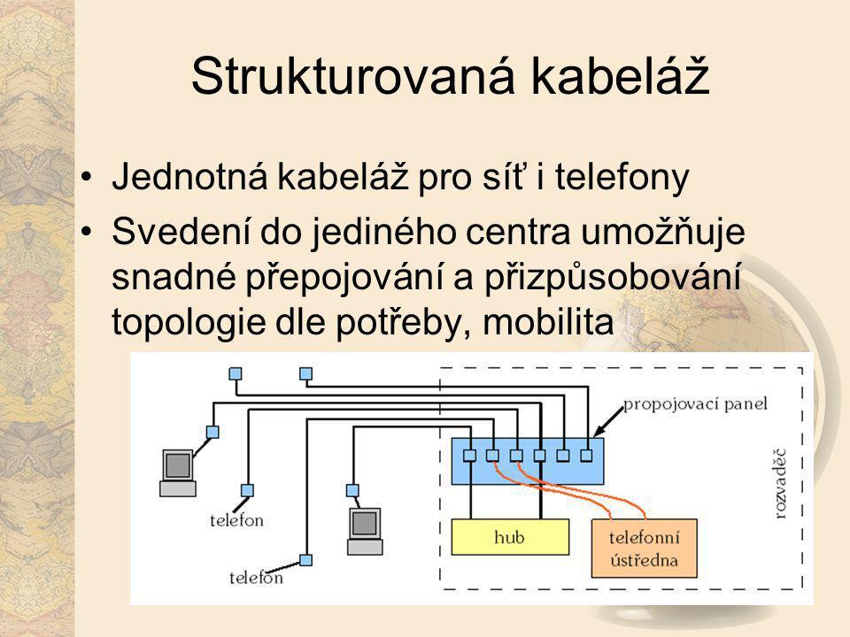 Strukturovaná kabeláž Jednotná kabeláž pro síť i telefony Svedení do jediného centra umožňuje snadné přepojování a přizpůsobování topologie dle potřeb