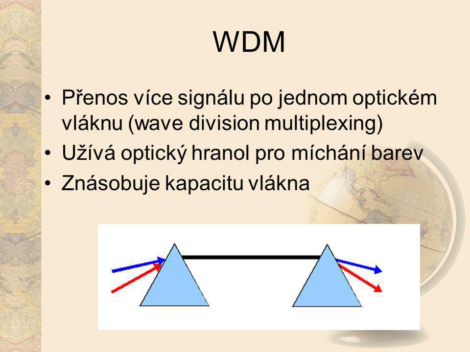 WDM Přenos více signálu po jednom optickém vláknu (wave division multiplexing) Užívá optický hranol pro míchání barev Znásobuje kapacitu vlákna