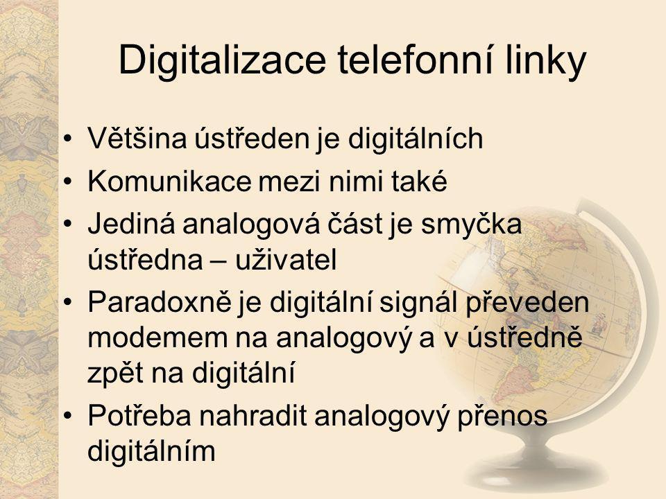 Digitalizace telefonní linky Většina ústředen je digitálních Komunikace mezi nimi také Jediná analogová část je smyčka ústředna – uživatel Paradoxně j
