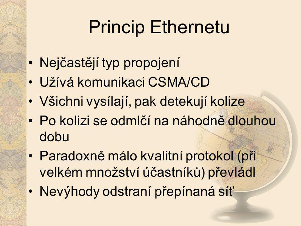 Princip Ethernetu Nejčastějí typ propojení Užívá komunikaci CSMA/CD Všichni vysílají, pak detekují kolize Po kolizi se odmlčí na náhodně dlouhou dobu