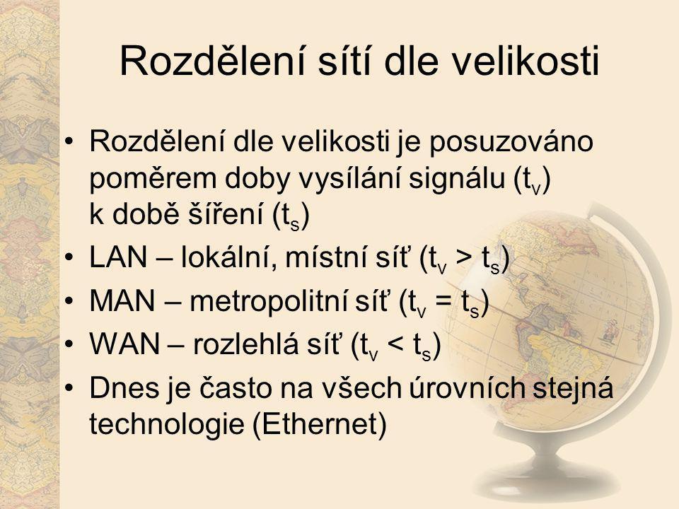 Rozdělení sítí dle velikosti Rozdělení dle velikosti je posuzováno poměrem doby vysílání signálu (t v ) k době šíření (t s ) LAN – lokální, místní síť