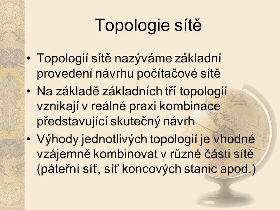 Topologie sítě Topologií sítě nazýváme základní provedení návrhu počítačové sítě Na základě základních tří topologií vznikají v reálné praxi kombinace