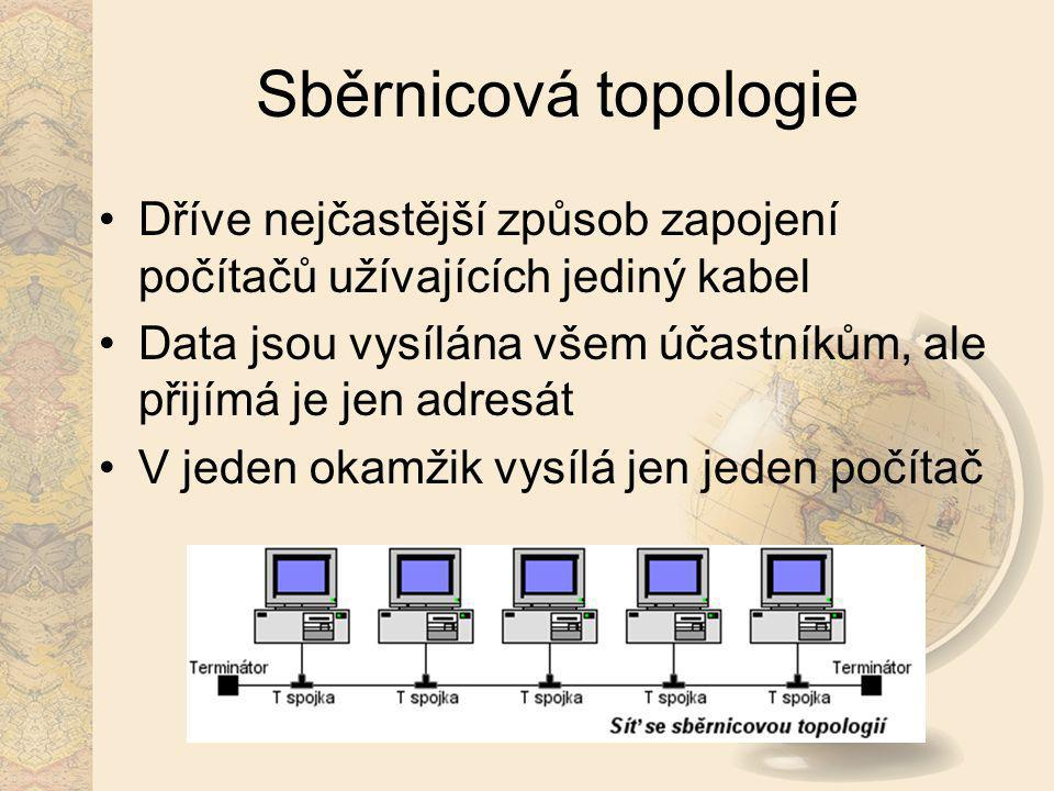 Sběrnicová topologie Dříve nejčastější způsob zapojení počítačů užívajících jediný kabel Data jsou vysílána všem účastníkům, ale přijímá je jen adresá