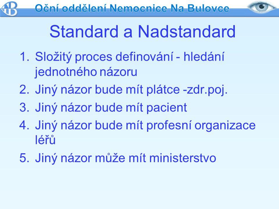 Standard a Nadstandard 1.Složitý proces definování - hledání jednotného názoru 2.Jiný názor bude mít plátce -zdr.poj. 3.Jiný názor bude mít pacient 4.
