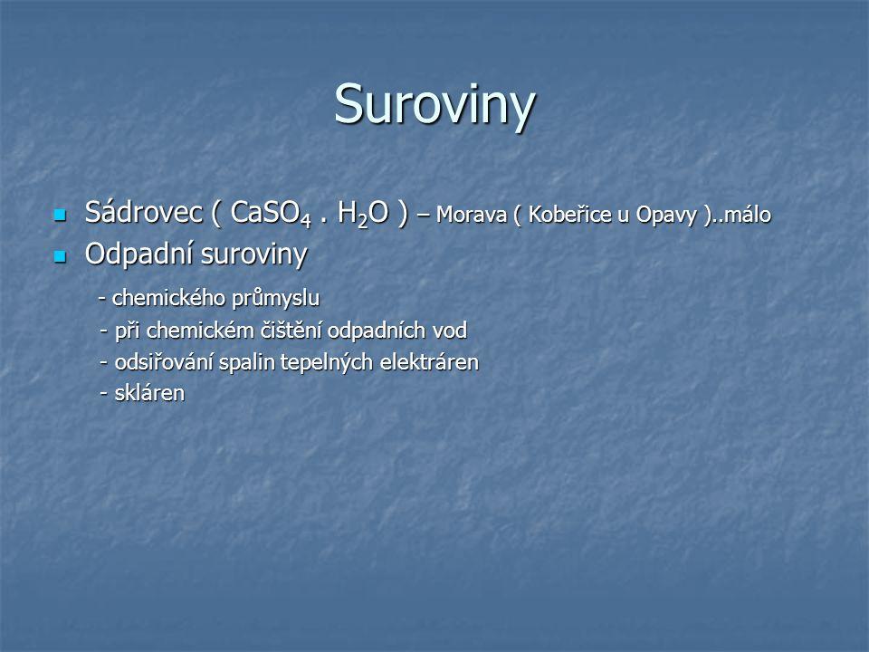 Suroviny Sádrovec ( CaSO 4. H 2 O ) – Morava ( Kobeřice u Opavy )..málo Sádrovec ( CaSO 4. H 2 O ) – Morava ( Kobeřice u Opavy )..málo Odpadní surovin
