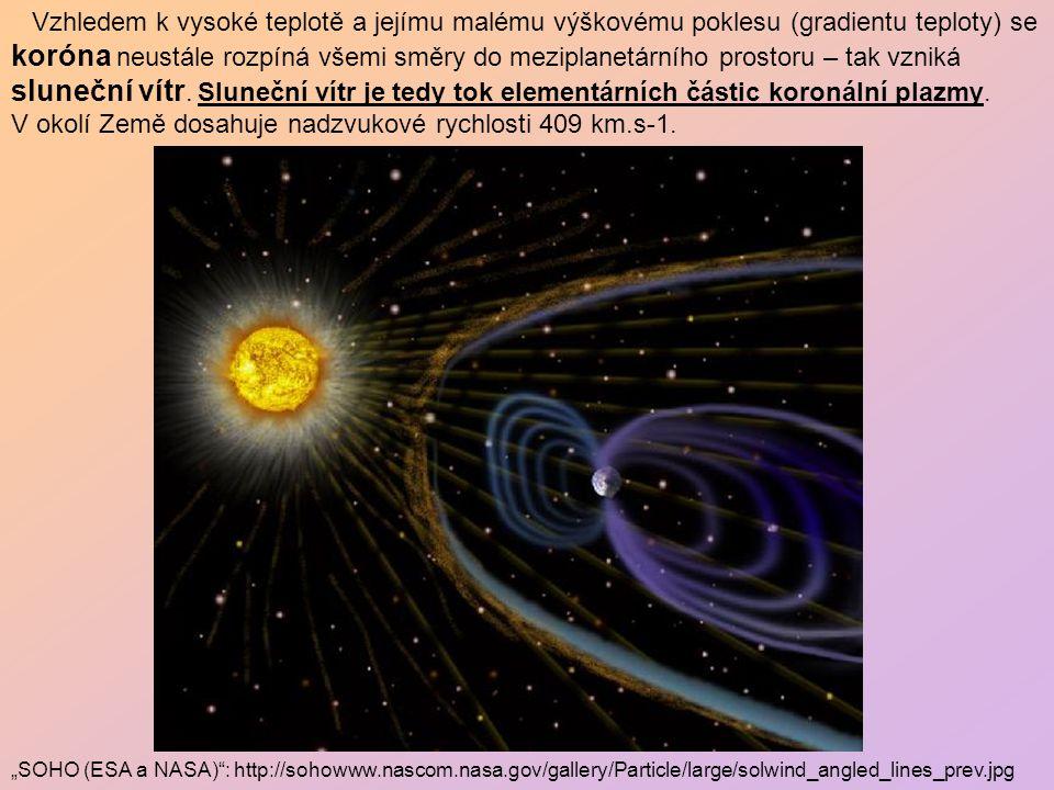 Vzhledem k vysoké teplotě a jejímu malému výškovému poklesu (gradientu teploty) se koróna neustále rozpíná všemi směry do meziplanetárního prostoru – tak vzniká sluneční vítr.