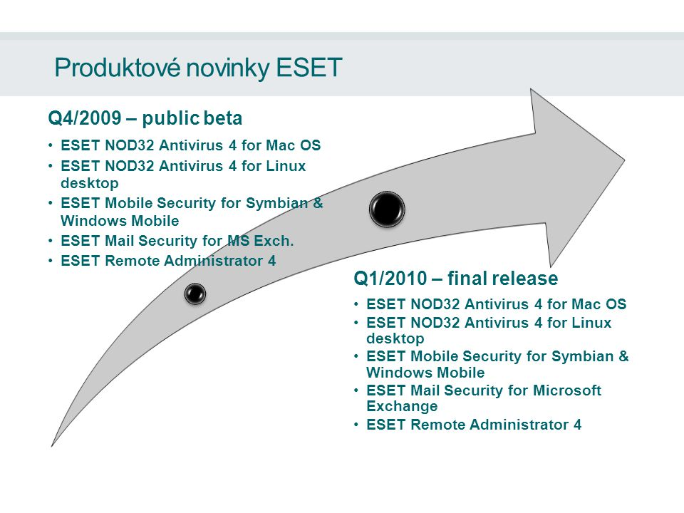 Q4/2009 – public beta ESET NOD32 Antivirus 4 for Mac OS ESET NOD32 Antivirus 4 for Linux desktop ESET Mobile Security for Symbian & Windows Mobile ESET Mail Security for MS Exch.
