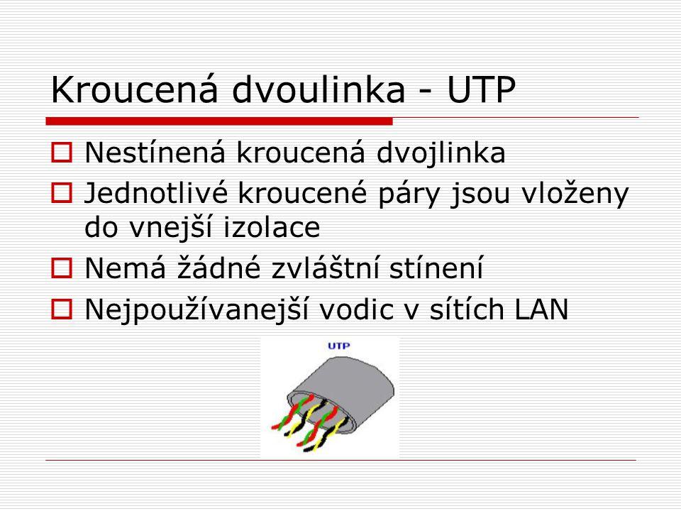 Kroucená dvoulinka - UTP  Nestínená kroucená dvojlinka  Jednotlivé kroucené páry jsou vloženy do vnejší izolace  Nemá žádné zvláštní stínení  Nejpoužívanejší vodic v sítích LAN