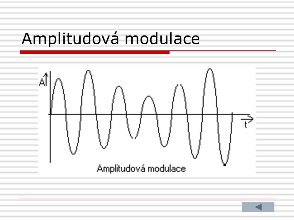 Amplitudová modulace