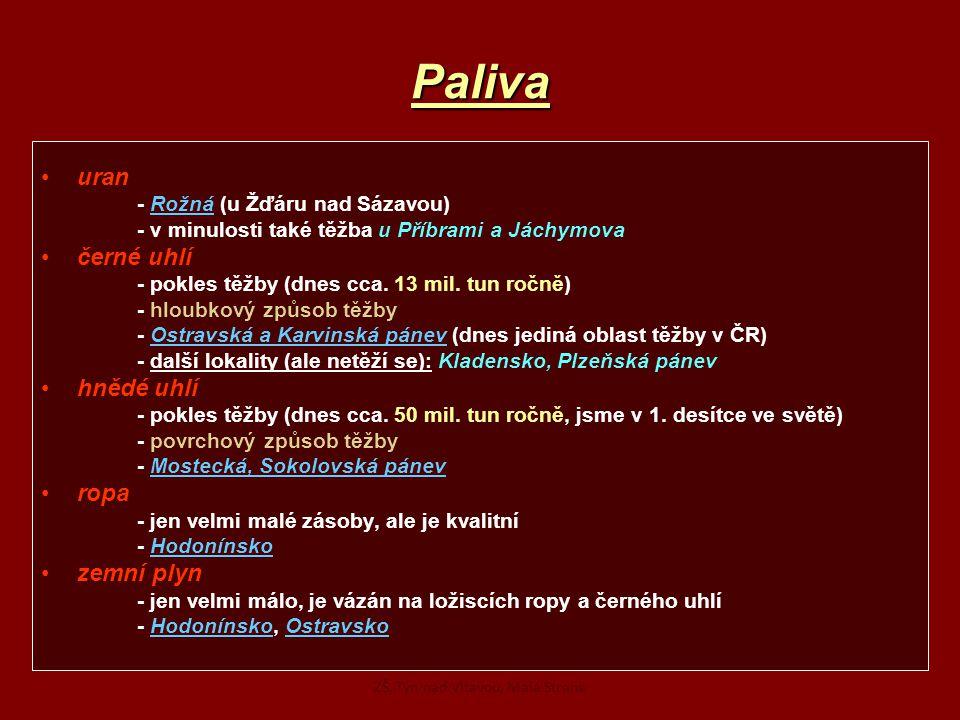 Paliva uran - Rožná (u Žďáru nad Sázavou) - v minulosti také těžba u Příbrami a Jáchymova černé uhlí - pokles těžby (dnes cca.