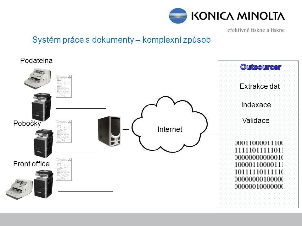 Systém práce s dokumenty – komplexní způsob Podatelna Pobočky Front office Internet Extrakce dat Indexace Validace